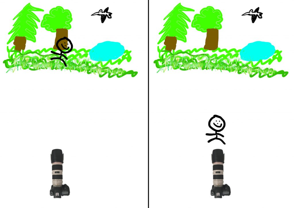 Havainne kuva siitä mitä tarkoitin. Eli bokeh on parempi kun ottaa kuvan kuten oikealla. eli kohde lähellä ja tausta kaukana. (En ole kovin hyvä piirtäjä)
